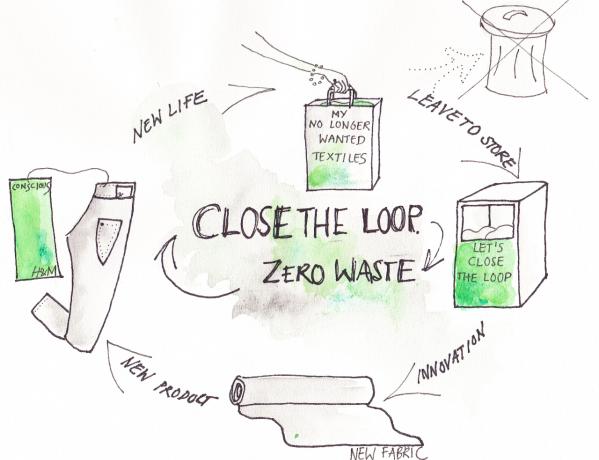 H&M y Vogue España juntos a favor del reciclaje